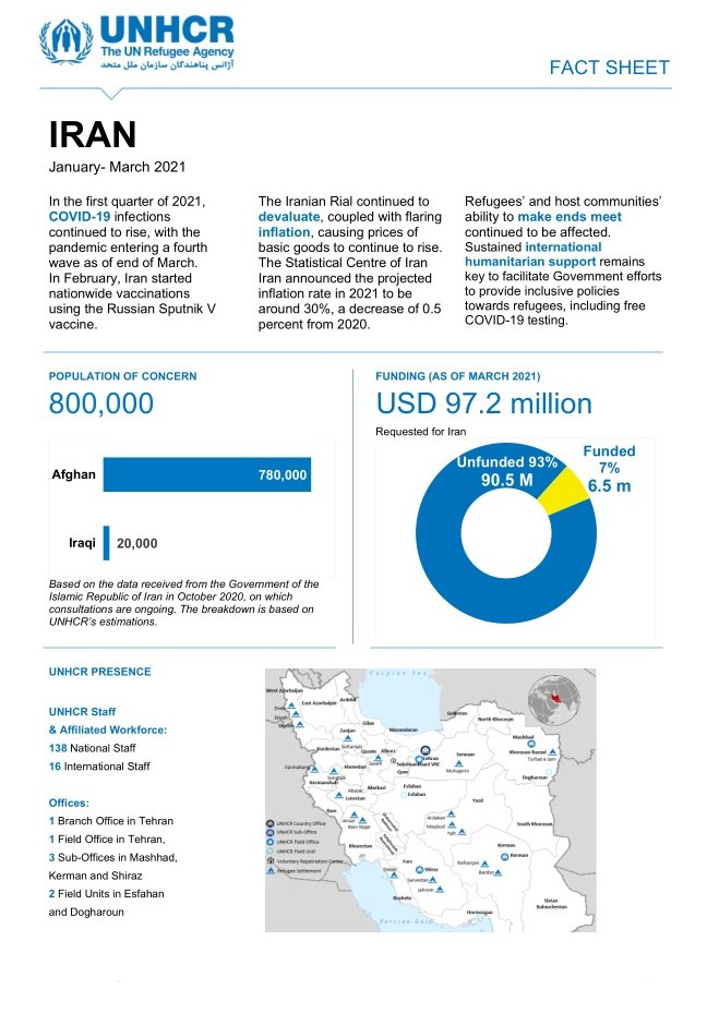 UNHCR Iran's Quartely Factsheet (January-March 2021)